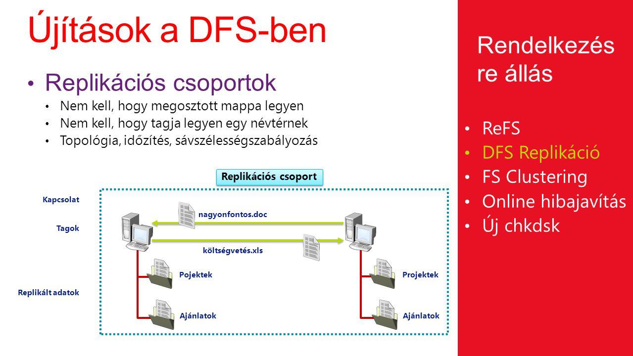 Újítások a DFS-ben Rendelkezésre állás Replikációs csoportok ReFS