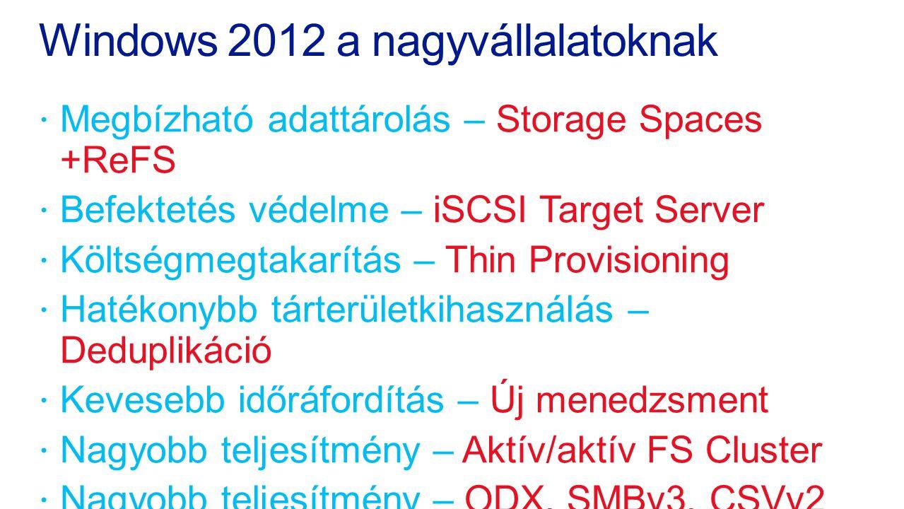 Windows 2012 a nagyvállalatoknak