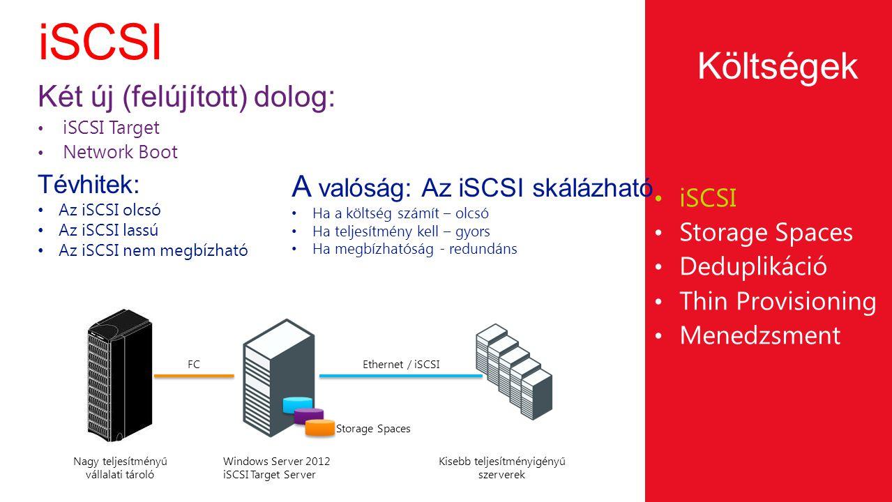 iSCSI Költségek Két új (felújított) dolog: