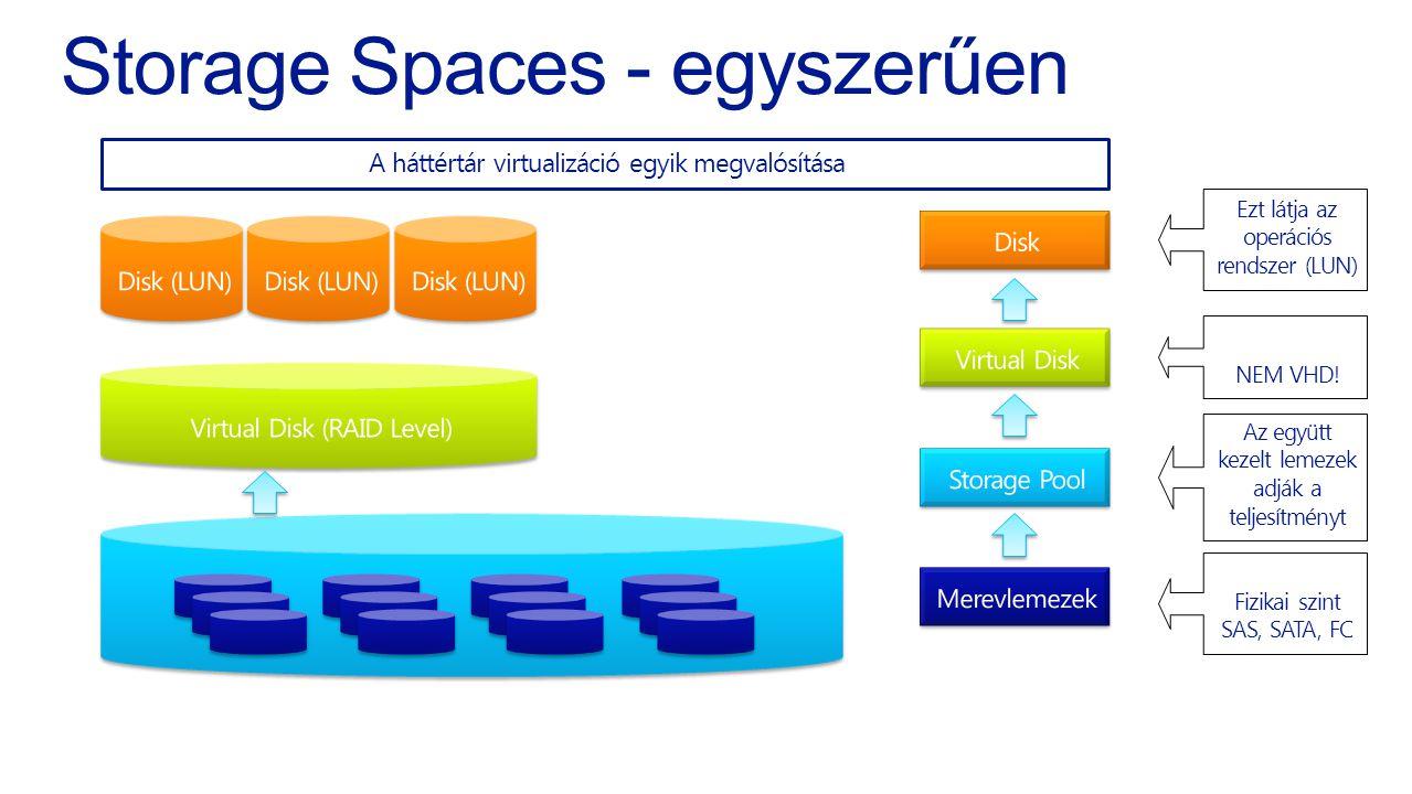 Storage Spaces - egyszerűen