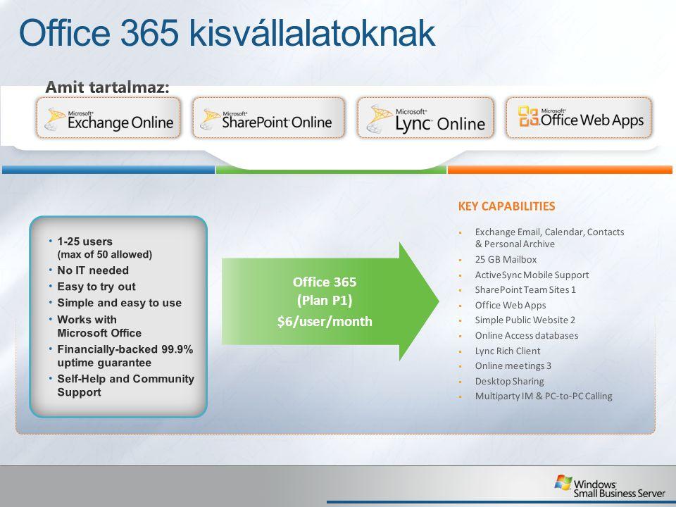 Office 365 kisvállalatoknak