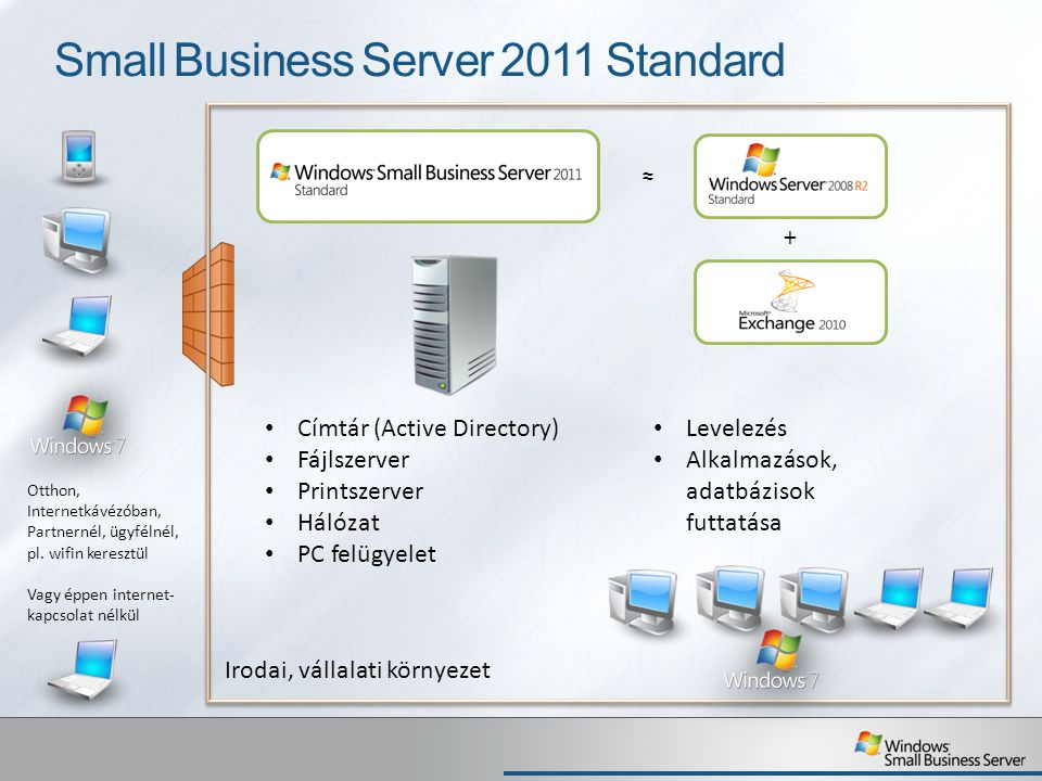 Small Business Server 2011 Standard