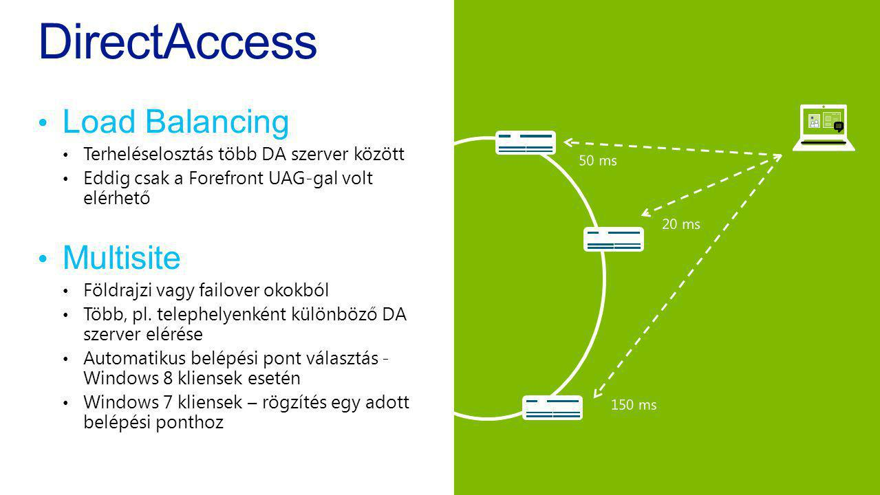 DirectAccess Load Balancing Multisite