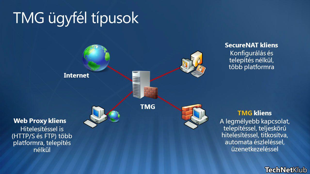 TMG ügyfél típusok SecureNAT kliens