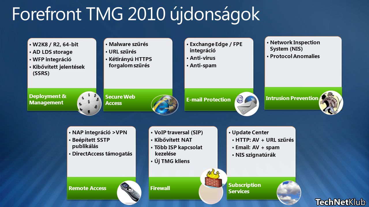 Forefront TMG 2010 újdonságok