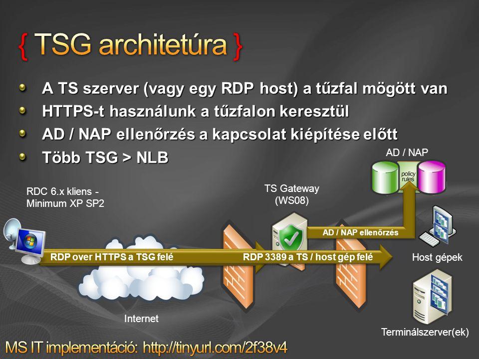{ TSG architetúra } A TS szerver (vagy egy RDP host) a tűzfal mögött van. HTTPS-t használunk a tűzfalon keresztül.