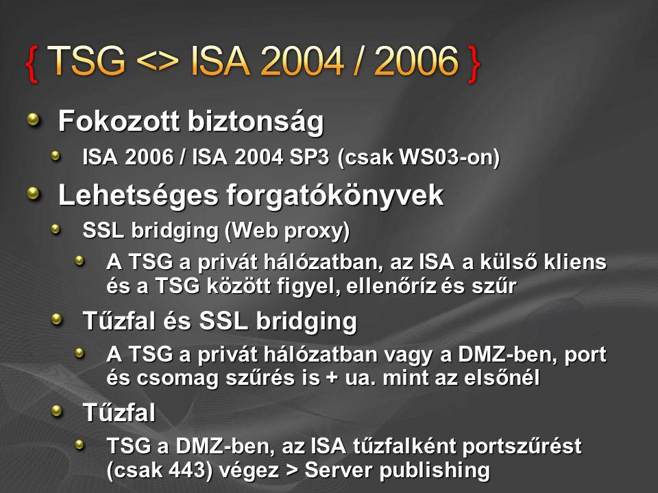 { TSG <> ISA 2004 / 2006 } Fokozott biztonság