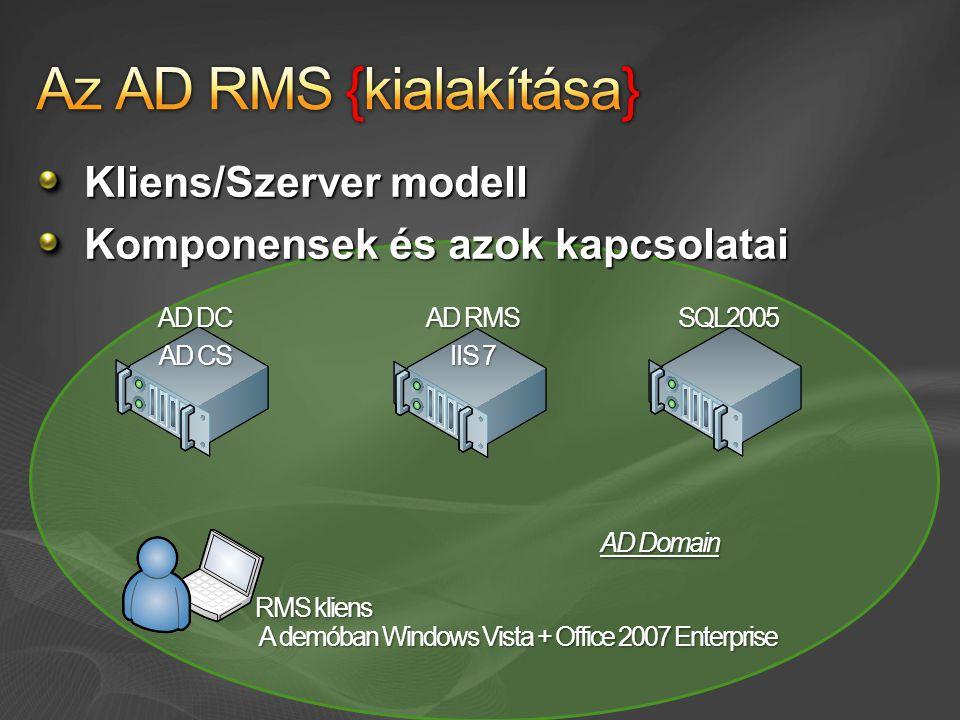 Az AD RMS {kialakítása}