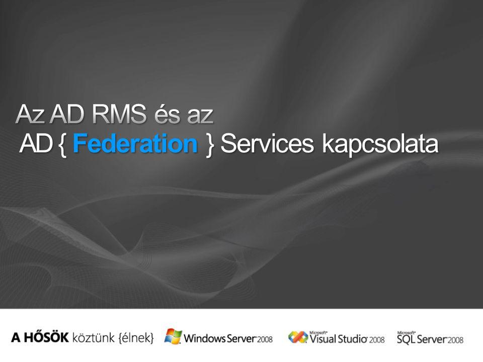 Az AD RMS és az AD { Federation } Services kapcsolata