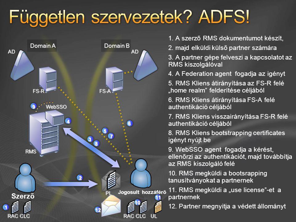 Független szervezetek ADFS!