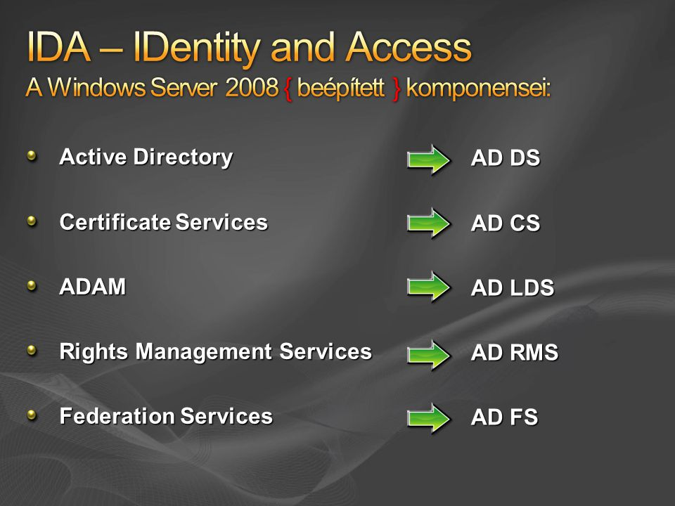 IDA – IDentity and Access A Windows Server 2008 { beépített } komponensei: