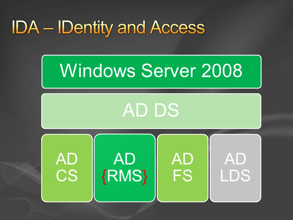 IDA – IDentity and Access