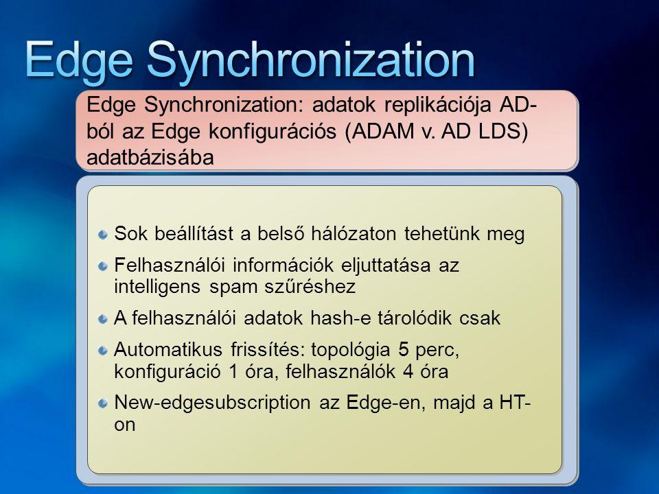 Edge Synchronization Edge Synchronization: adatok replikációja AD-ból az Edge konfigurációs (ADAM v. AD LDS) adatbázisába.