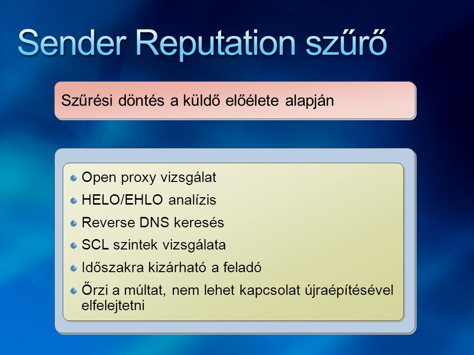 Sender Reputation szűrő