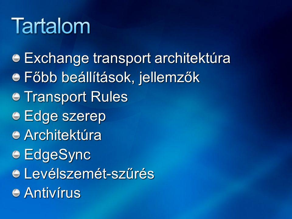 Tartalom Exchange transport architektúra Főbb beállítások, jellemzők