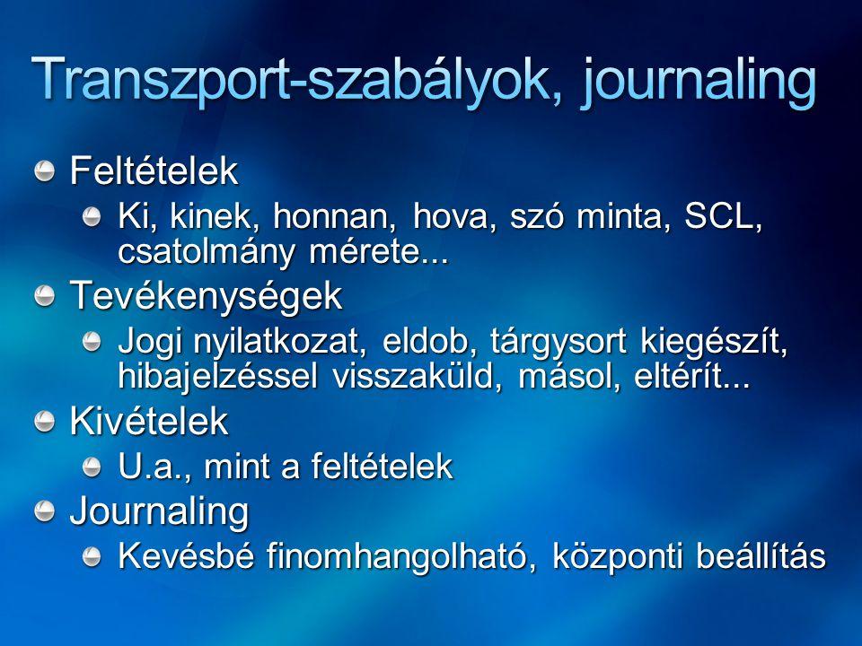 Transzport-szabályok, journaling