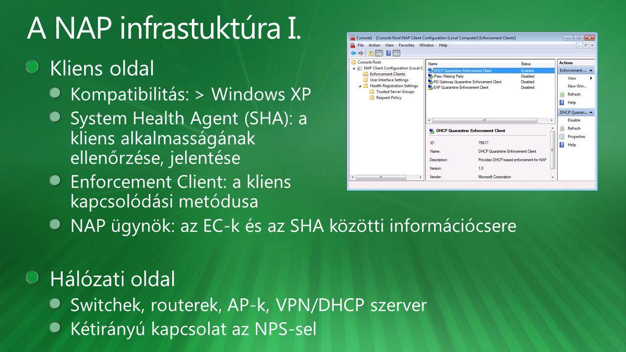 A NAP infrastuktúra I. Kliens oldal Hálózati oldal