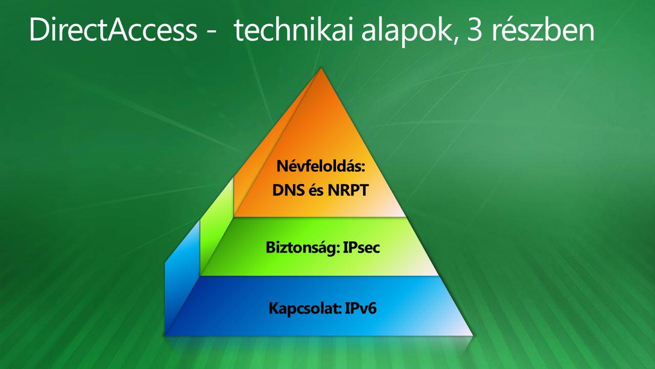 DirectAccess - technikai alapok, 3 részben