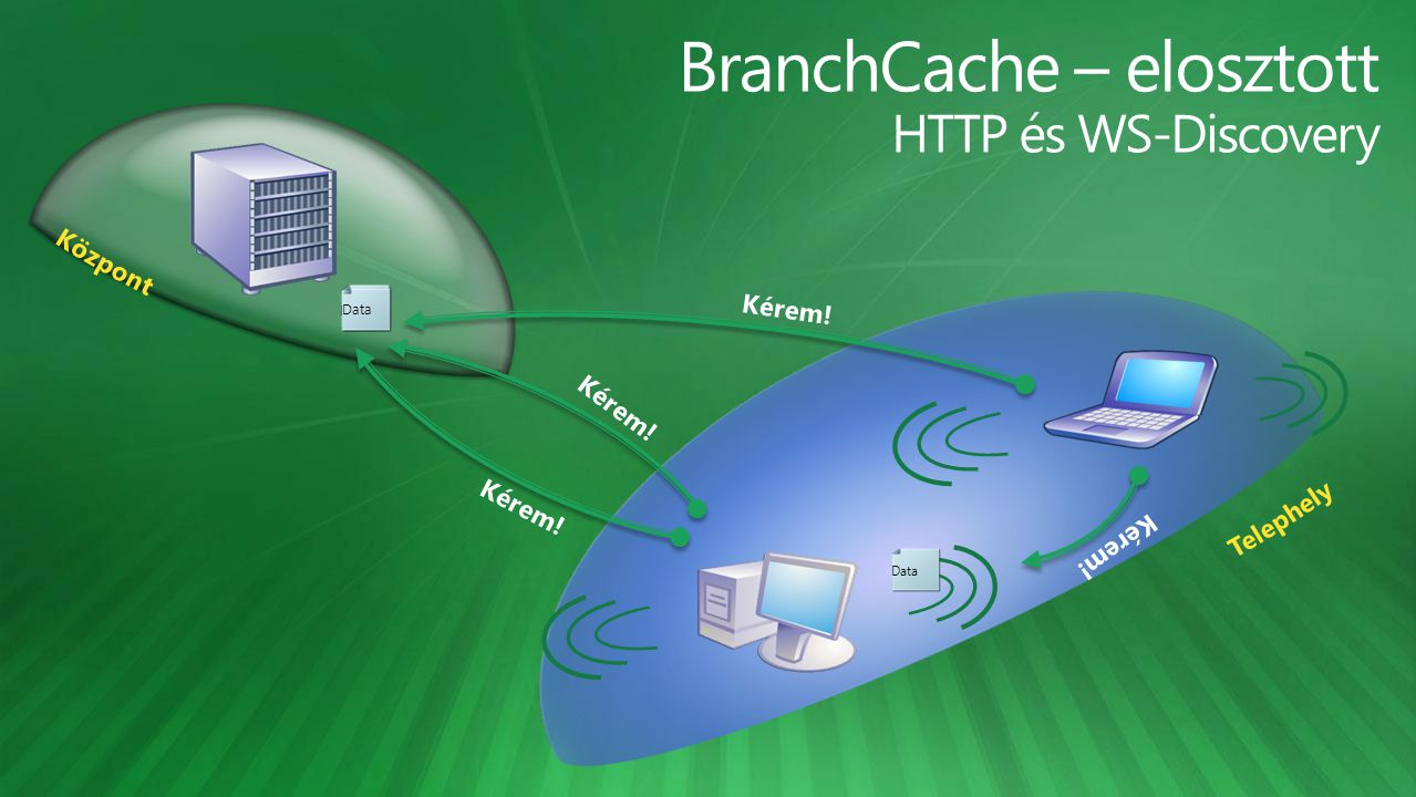 BranchCache – elosztott HTTP és WS-Discovery
