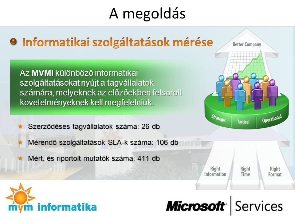 A megoldás Informatikai szolgáltatások mérése
