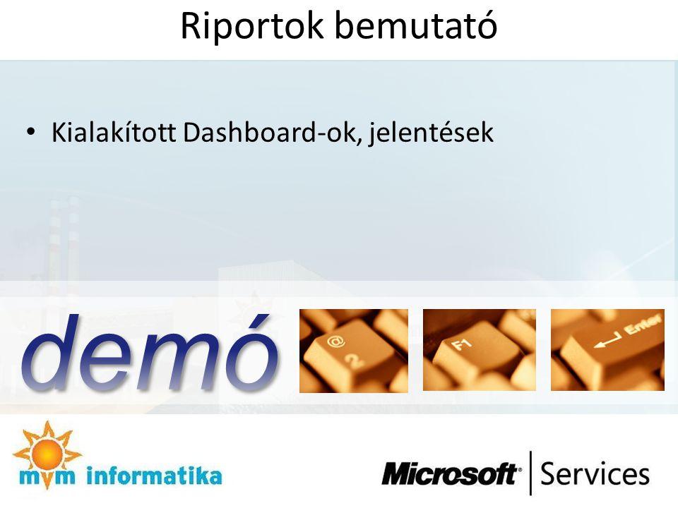 Riportok bemutató Kialakított Dashboard-ok, jelentések demó