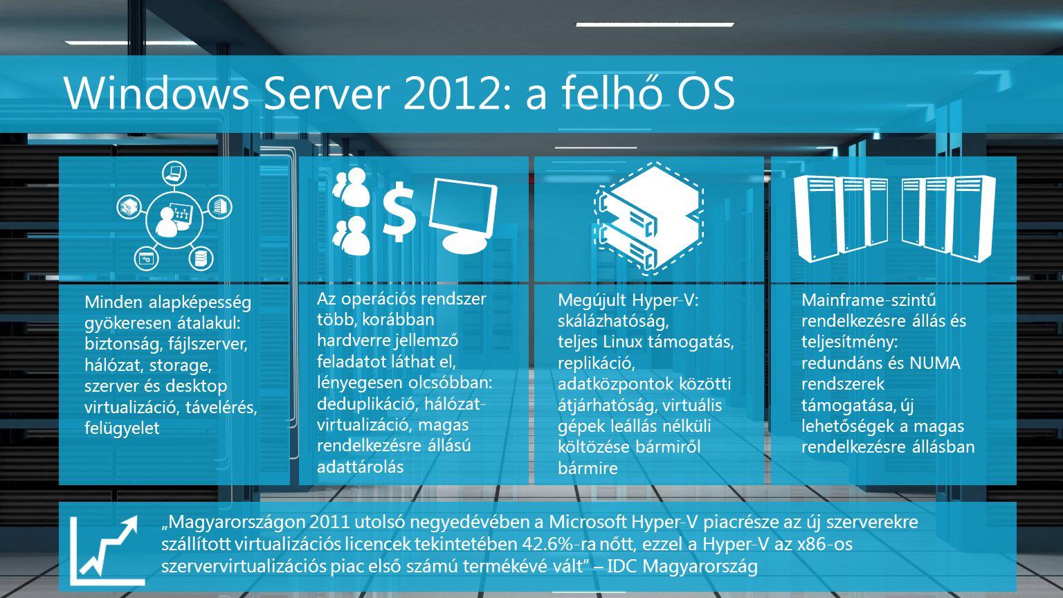 Windows Server 2012: a felhő OS