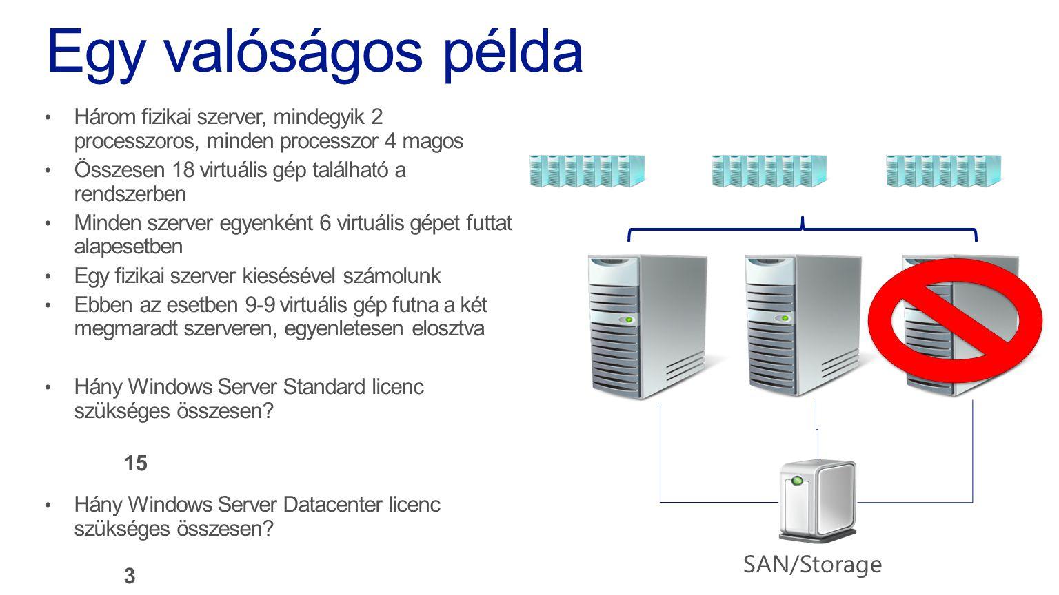 Egy valóságos példa SAN/Storage