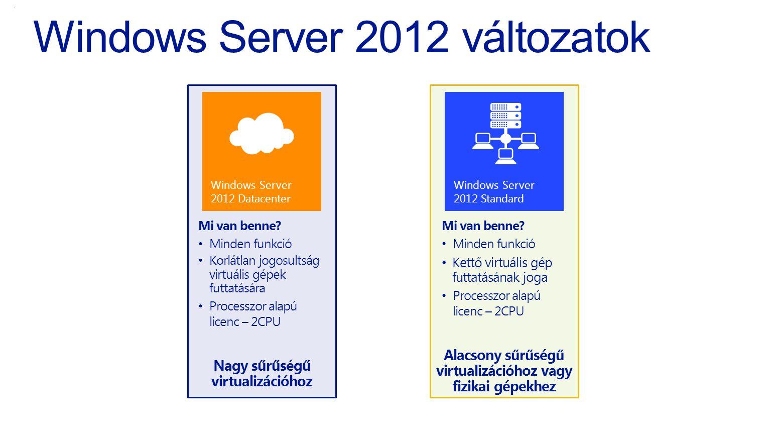Windows Server 2012 változatok