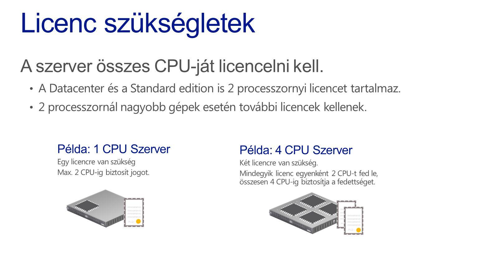 Licenc szükségletek A szerver összes CPU-ját licencelni kell.