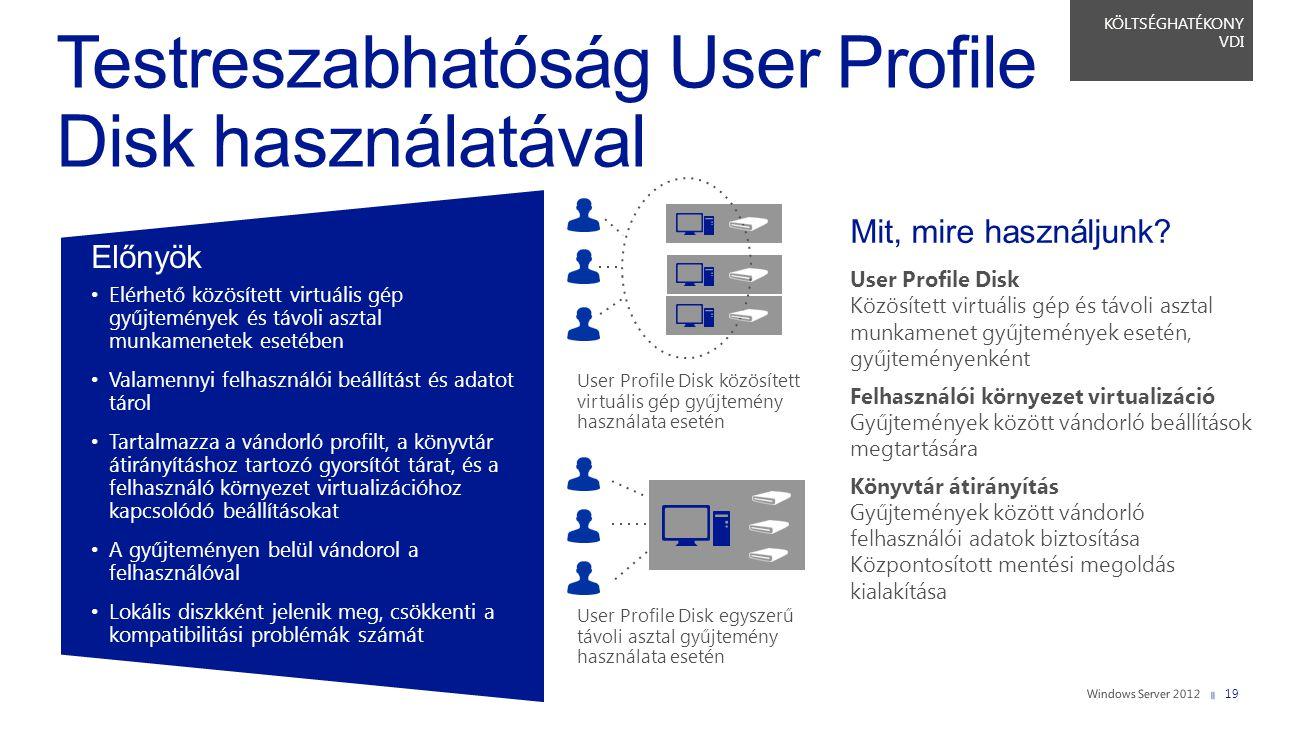 Testreszabhatóság User Profile Disk használatával