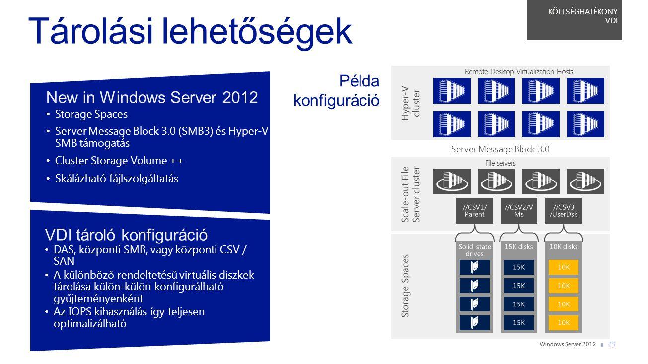 Tárolási lehetőségek New in Windows Server 2012 Példa konfiguráció