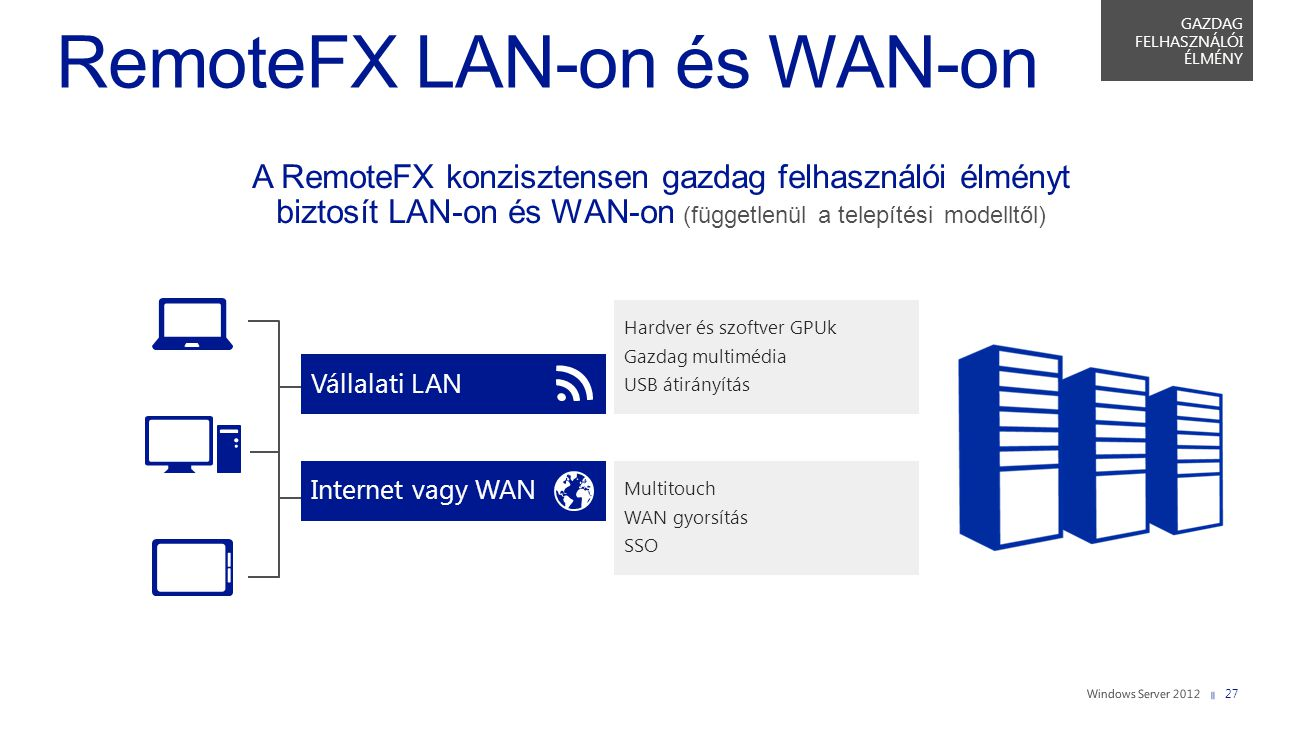 RemoteFX LAN-on és WAN-on