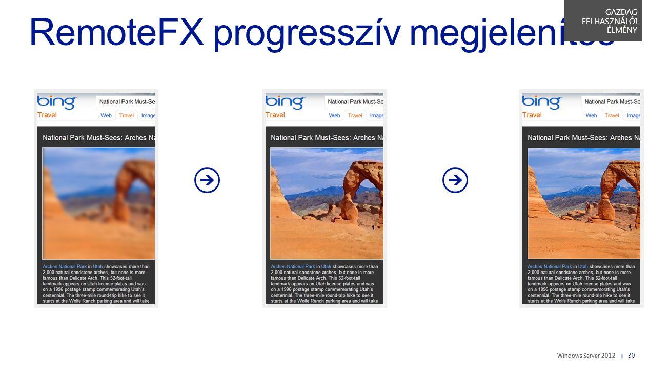 RemoteFX progresszív megjelenítés