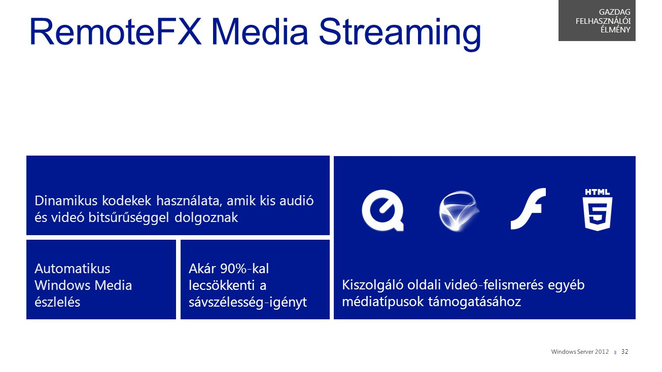 RemoteFX Media Streaming