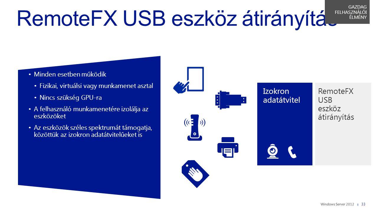 RemoteFX USB eszköz átirányítás