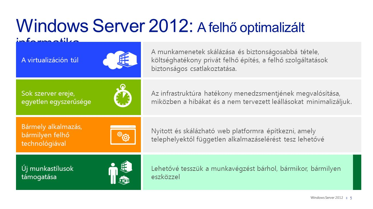 Windows Server 2012: A felhő optimalizált informatika