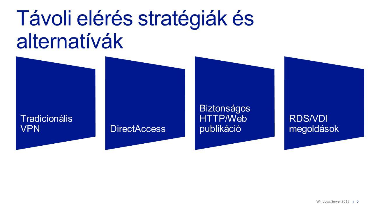 Távoli elérés stratégiák és alternatívák