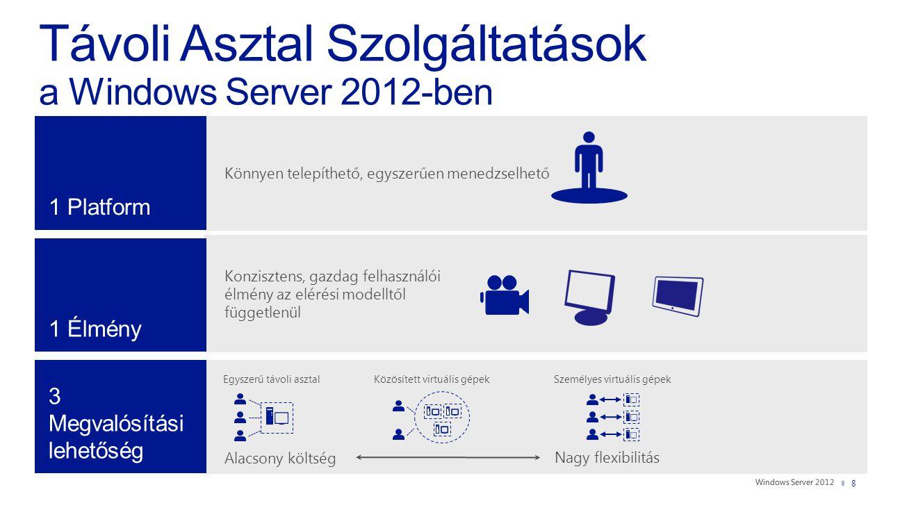 Távoli Asztal Szolgáltatások a Windows Server 2012-ben