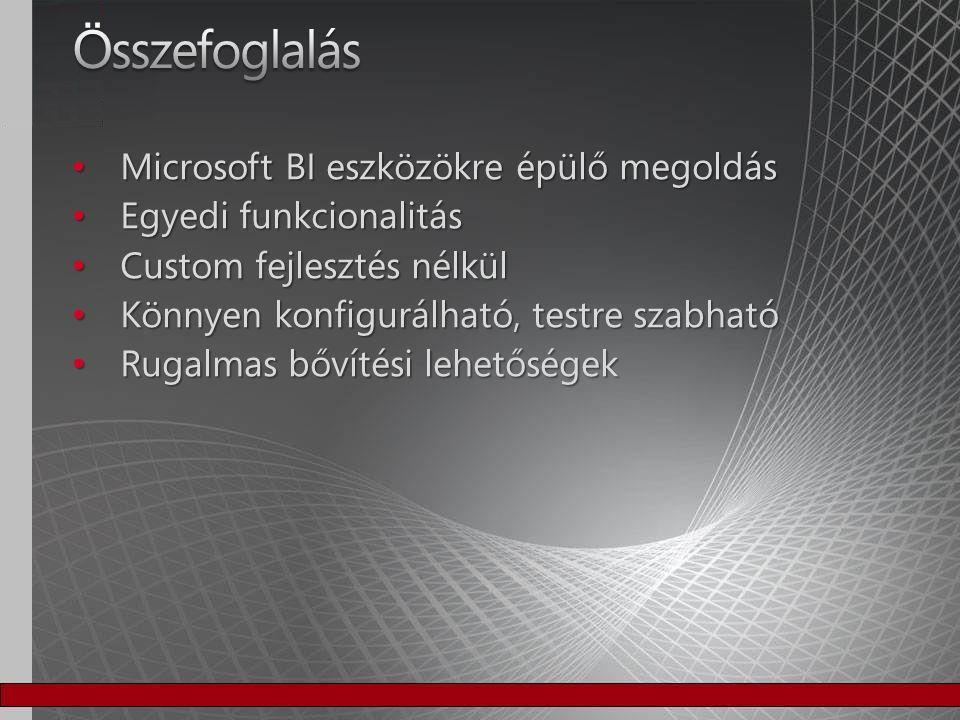 Összefoglalás Microsoft BI eszközökre épülő megoldás