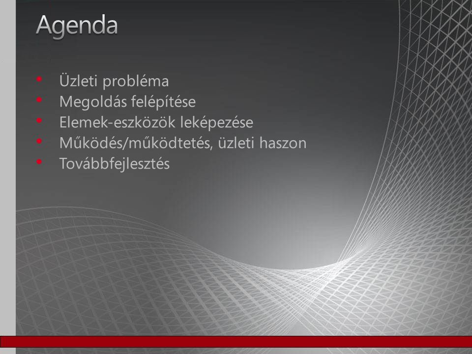 Agenda Üzleti probléma Megoldás felépítése Elemek-eszközök leképezése