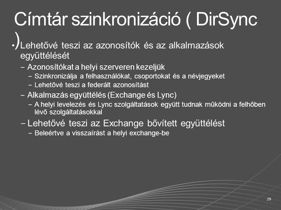Címtár szinkronizáció ( DirSync )