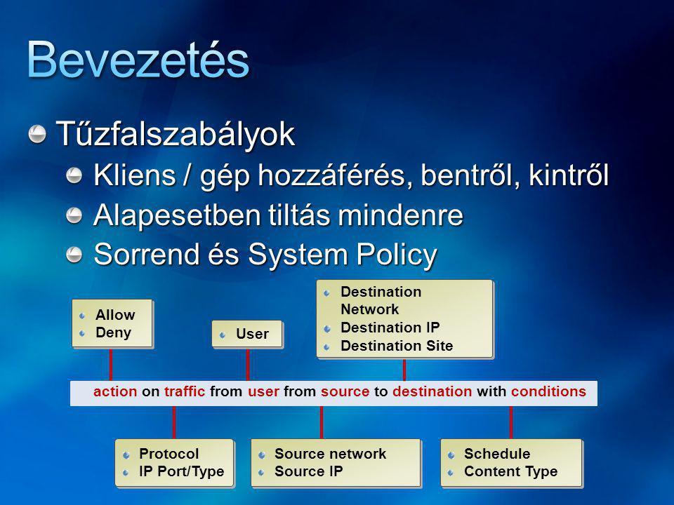 Bevezetés Tűzfalszabályok Kliens / gép hozzáférés, bentről, kintről