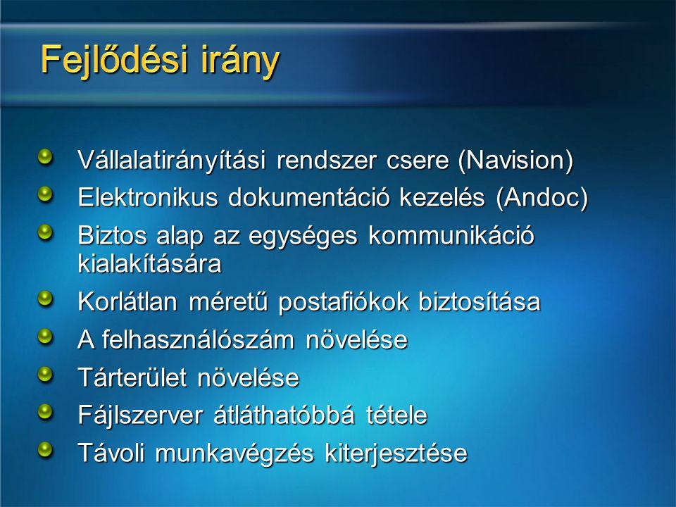 Fejlődési irány Vállalatirányítási rendszer csere (Navision)