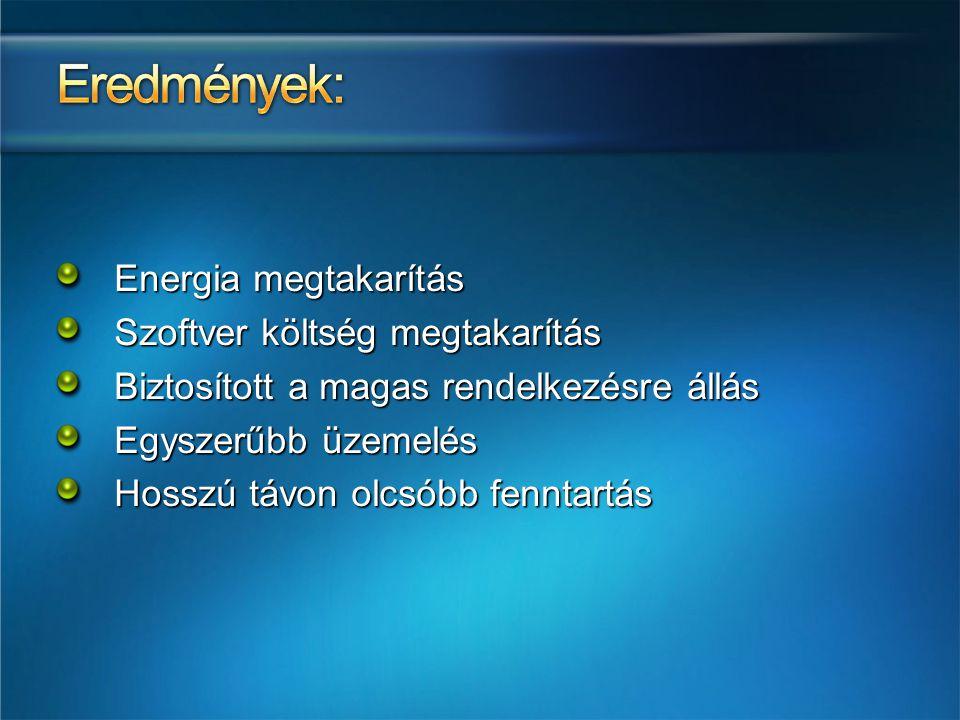 Eredmények: Energia megtakarítás Szoftver költség megtakarítás