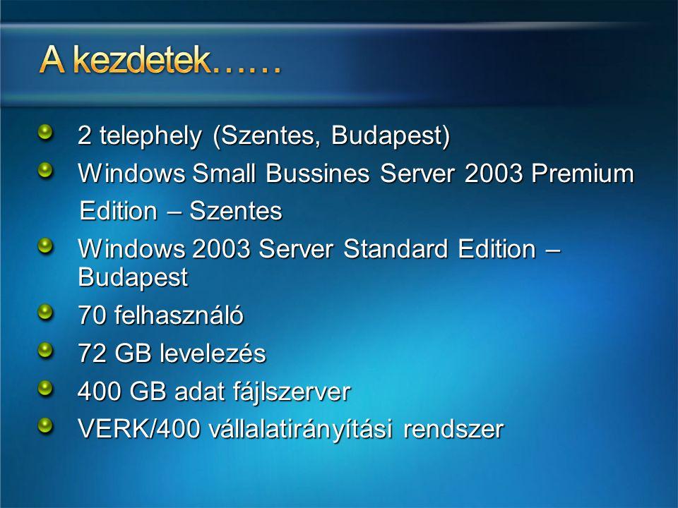 A kezdetek…… 2 telephely (Szentes, Budapest)