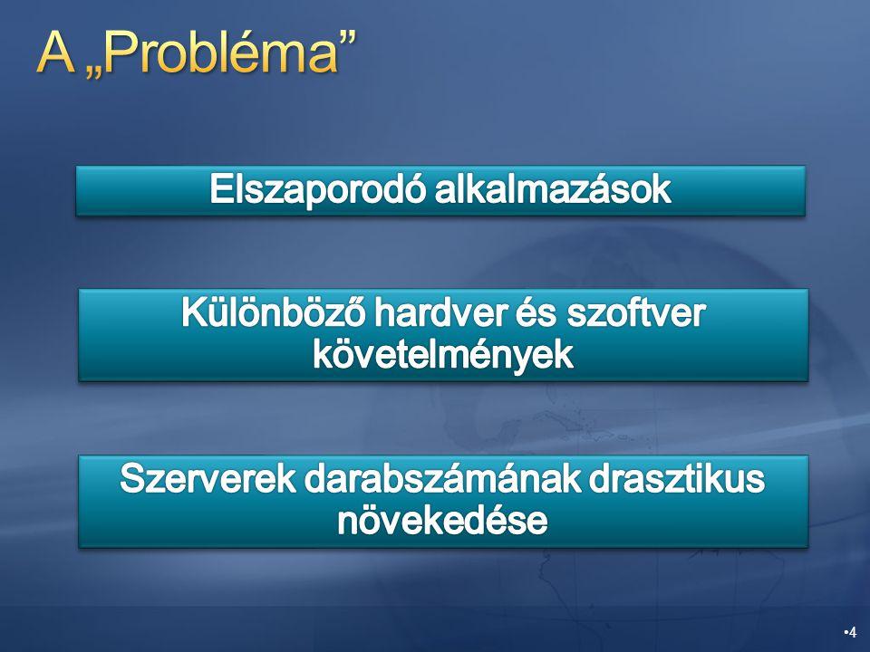 """A """"Probléma Elszaporodó alkalmazások"""