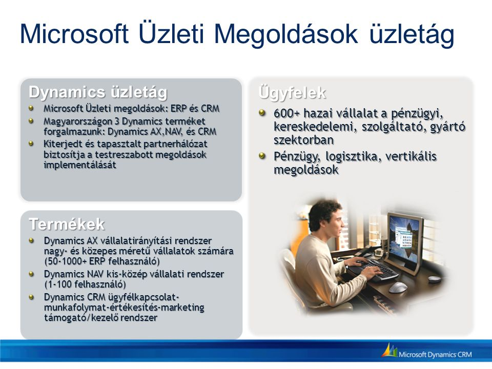 Microsoft Üzleti Megoldások üzletág