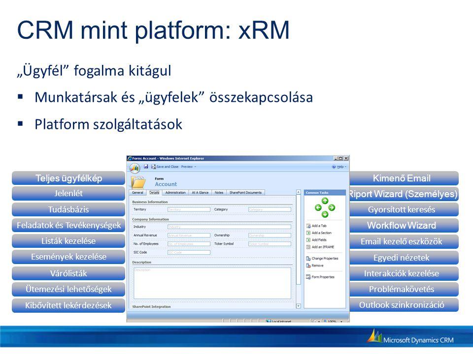 CRM mint platform: xRM Teljes ügyfélkép Kimenő Email Jelenlét