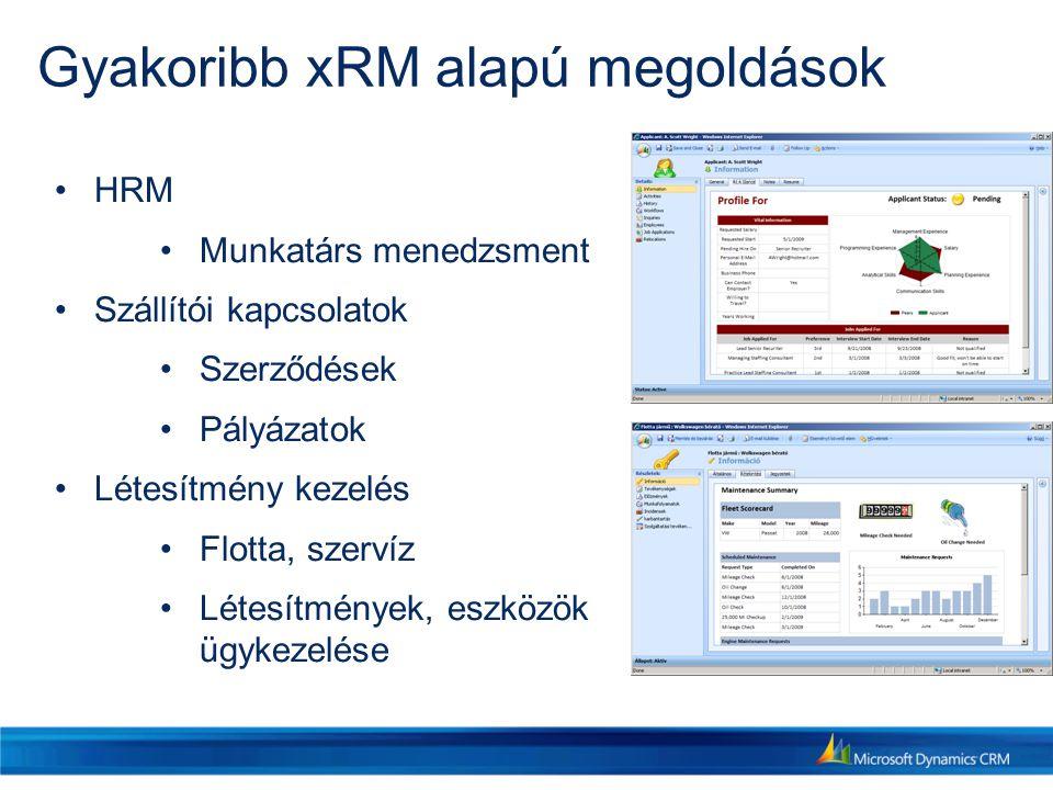 Gyakoribb xRM alapú megoldások