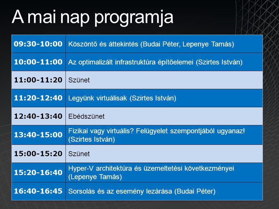 A mai nap programja 09:30-10:00. Köszöntő és áttekintés (Budai Péter, Lepenye Tamás) 10:00-11:00.